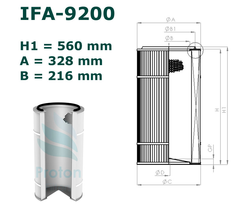 IFA-9200