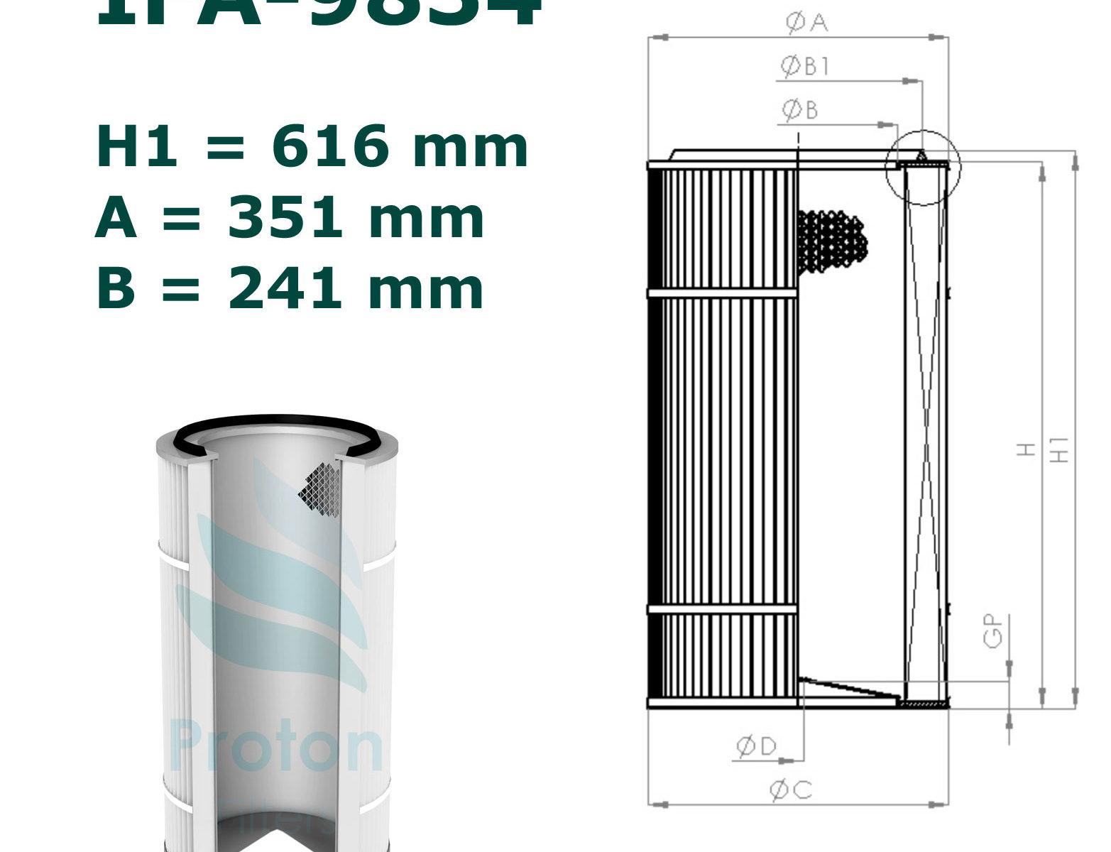 IFA-9834-1565x1200