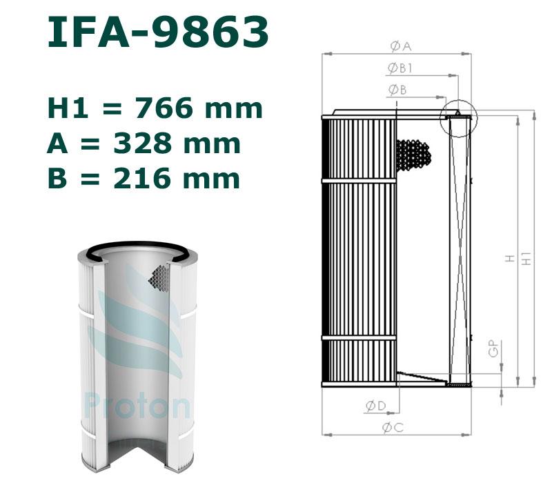 IFA-9863