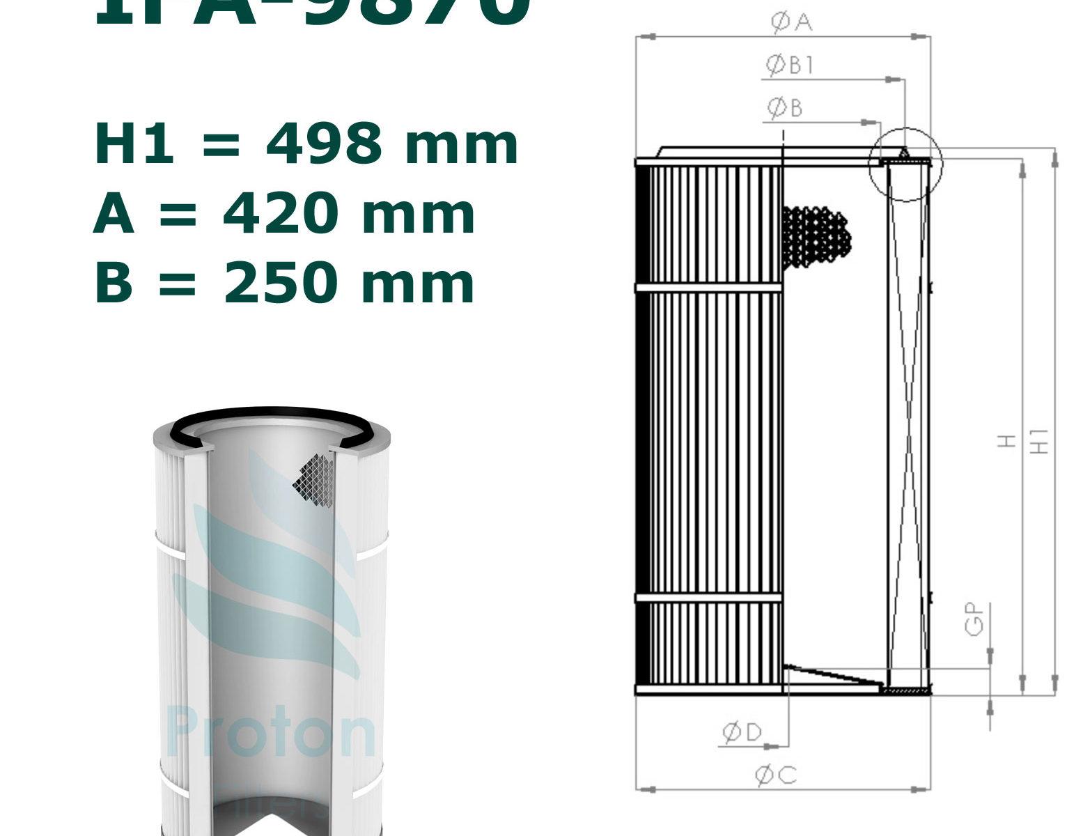IFA-9870-1565x1200