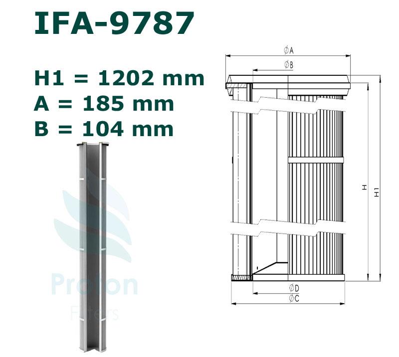 A-12-IFA-9787