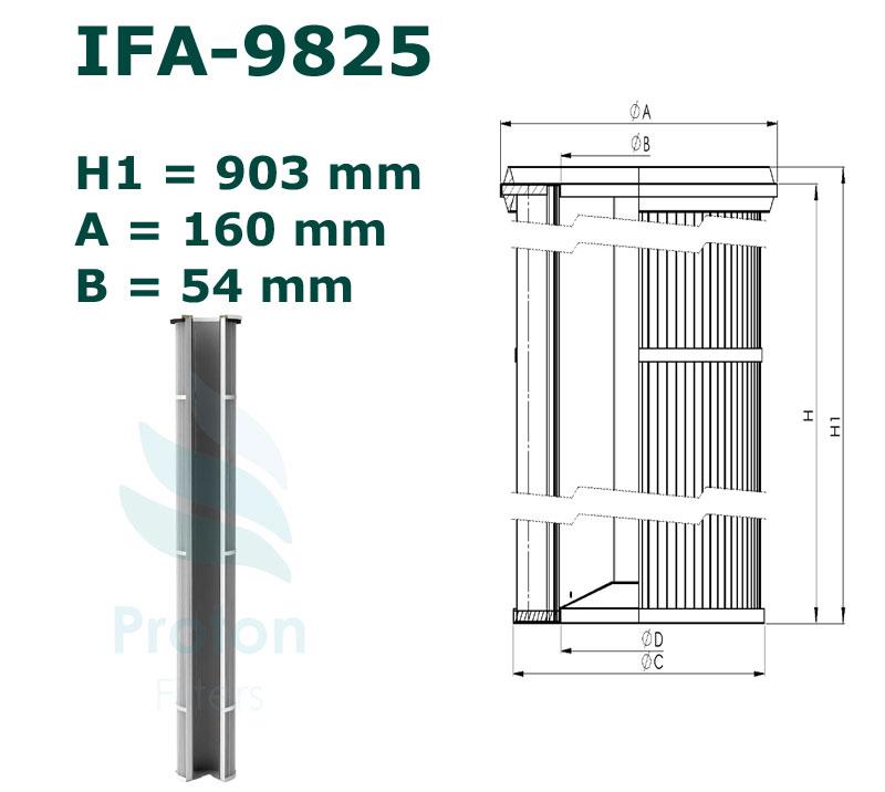 A-12-IFA-9825