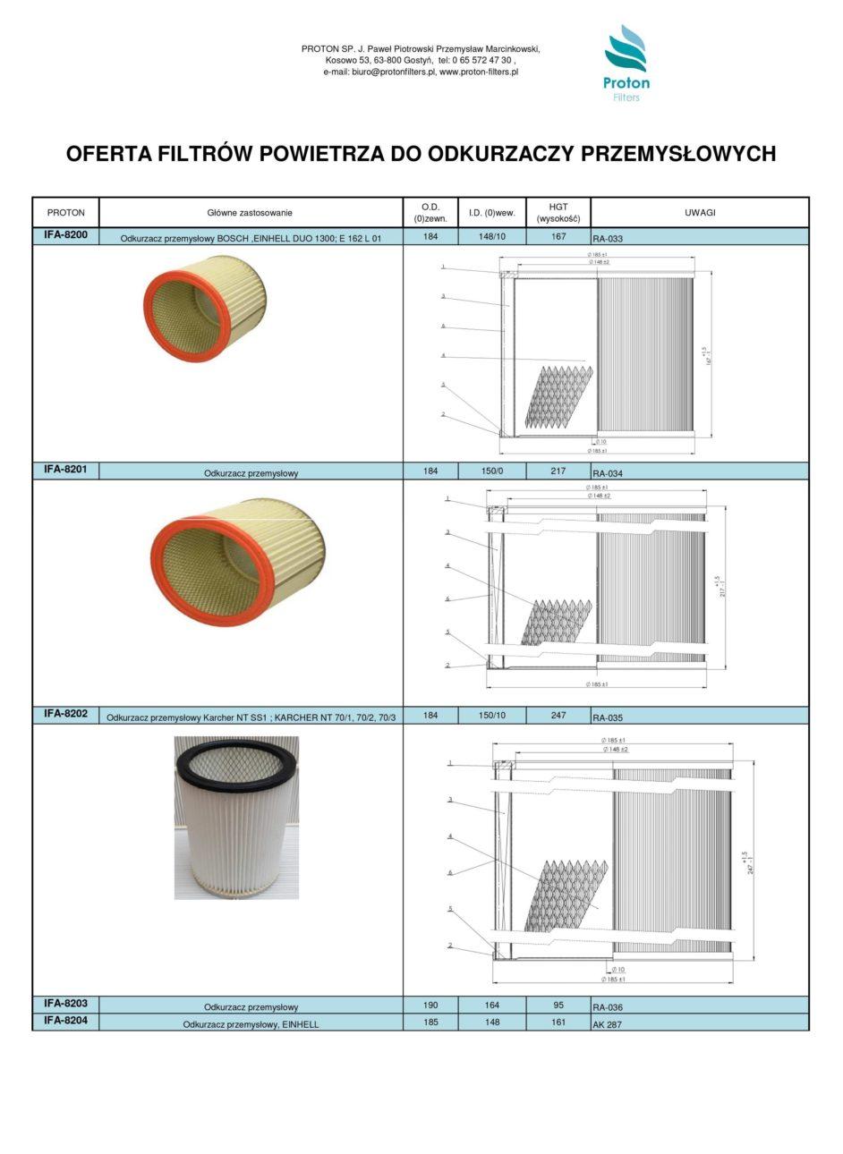 Katalog filtry do odkurzaczy
